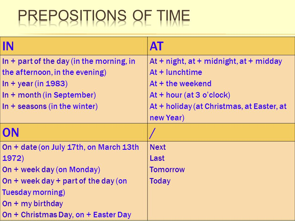 Olga Denti & Luisanna Fodde INAT In + part of the day (in the morning, in the afternoon, in the evening) In + year (in 1983) In + month (in September)