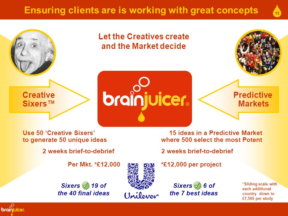 15 Predictive Markets *Sliding scale with each additional country down to £7,500 per study Creative Sixers™ Ensuring clients are is working with great concepts Use 50 'Creative Sixers' to generate 50 unique ideas 15 ideas in a Predictive Market where 500 select the most Potent 2 weeks brief-to-debrief Per Mkt.