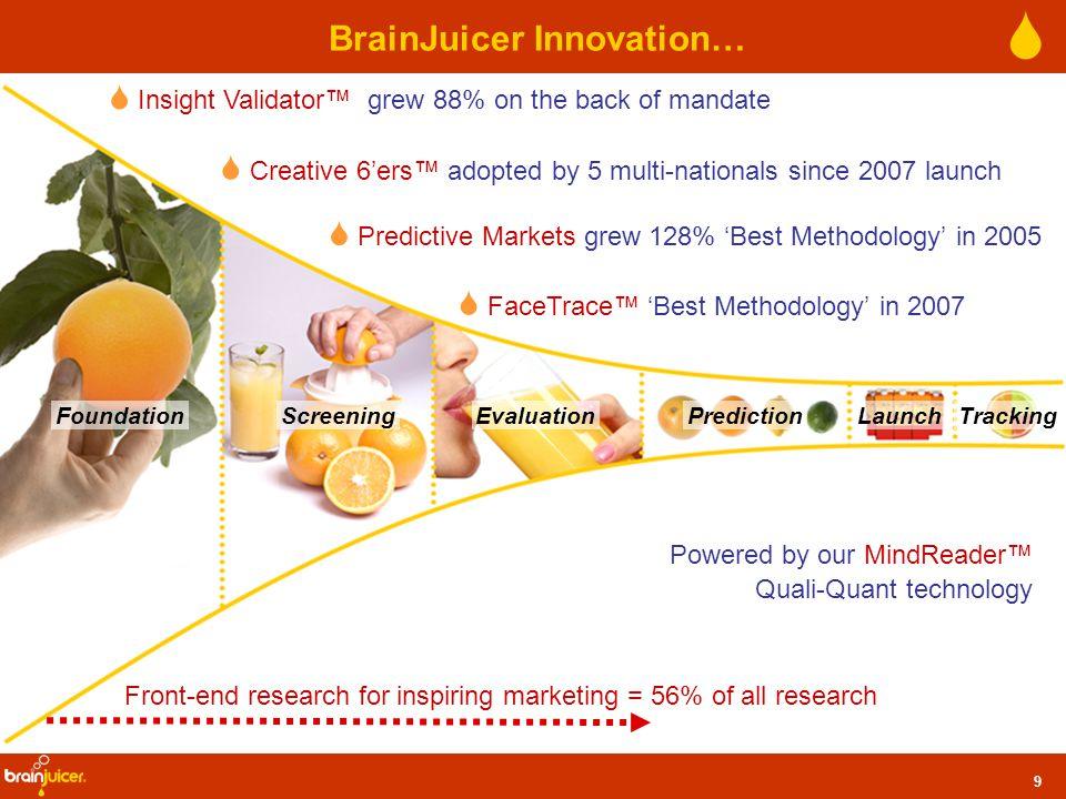 9 BrainJuicer Innovation…  Creative 6'ers™ adopted by 5 multi-nationals since 2007 launch  Predictive Markets grew 128% 'Best Methodology' in 2005  FaceTrace™ 'Best Methodology' in 2007  Insight Validator™ grew 88% on the back of mandate Powered by our MindReader™ Quali-Quant technology Front-end research for inspiring marketing = 56% of all research Tracking LaunchScreeningEvaluationPredictionFoundation