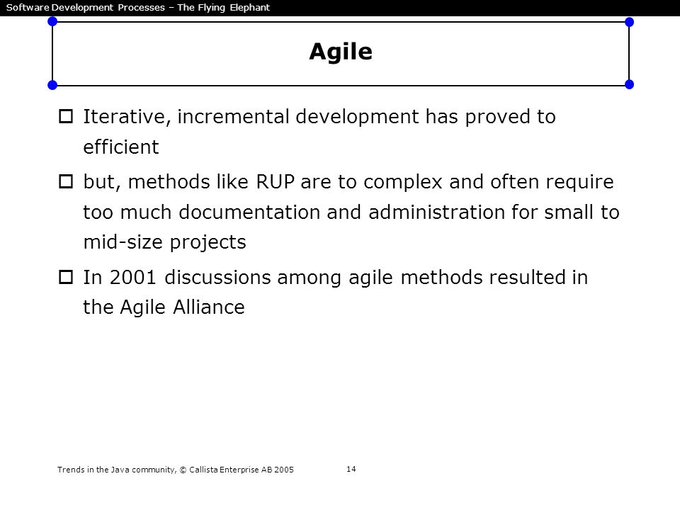 Trends in the Java community, © Callista Enterprise AB 2005 15 Agile  What is Agile Software Development.