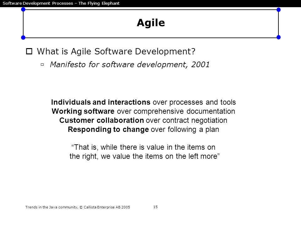 Trends in the Java community, © Callista Enterprise AB 2005 15 Agile  What is Agile Software Development?  Manifesto for software development, 2001