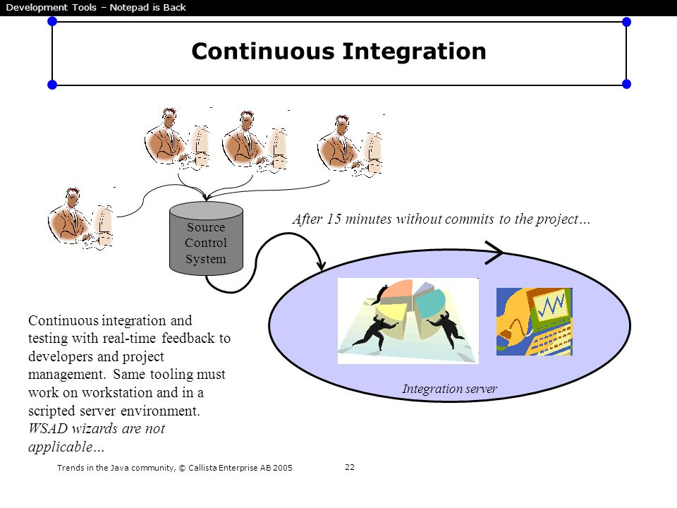 Trends in the Java community, © Callista Enterprise AB 2005 22 Continuous Integration Continuous integration and testing with real-time feedback to de