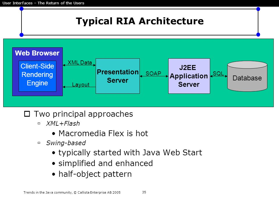 Trends in the Java community, © Callista Enterprise AB 2005 35 Typical RIA Architecture Web Browser Client-Side Rendering Engine Presentation Server J