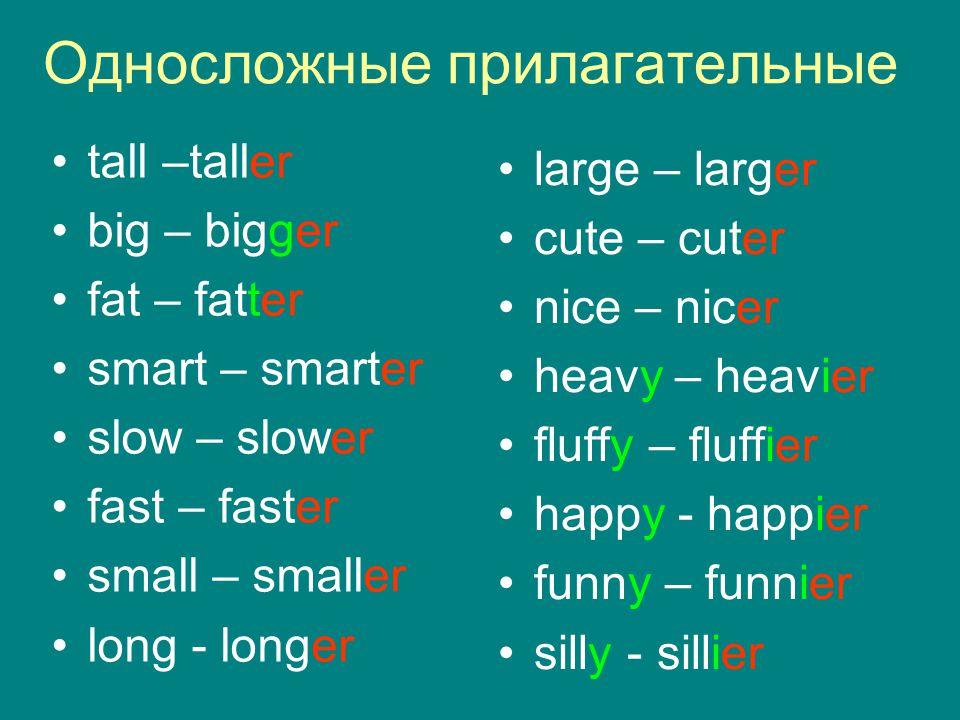 Односложные прилагательные tall –taller big – bigger fat – fatter smart – smarter slow – slower fast – faster small – smaller long - longer large – la
