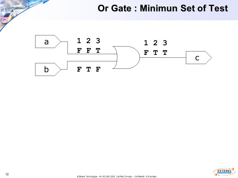 10 Or Gate : Minimun Set of Test © Esterel Technologies - An ISO 9001:2008 Certified Company - Confidential & Proprietary a b c 1 2 3 F T T 1 2 3 F F