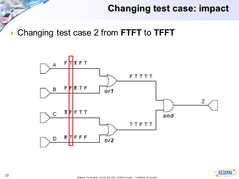 20 Changing test case: impact  Changing test case 2 from FTFT to TFFT © Esterel Technologies - An ISO 9001:2008 Certified Company - Confidential & Pr