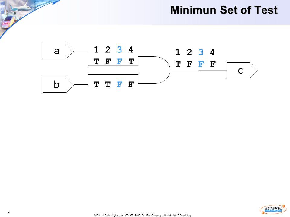9 Minimun Set of Test © Esterel Technologies - An ISO 9001:2008 Certified Company - Confidential & Proprietary a b c 1 2 3 4 T F F T T T F F 1 2 3 4 T F F F