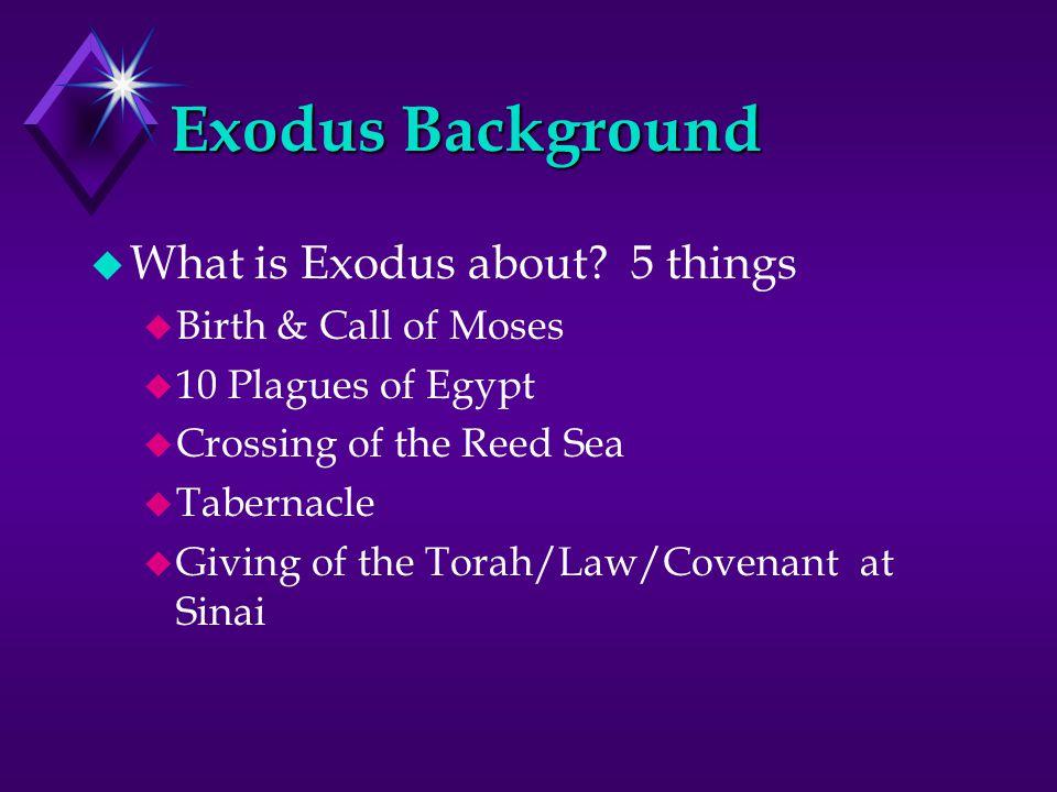 Exod 6:3 contradicts Gen 49:18.