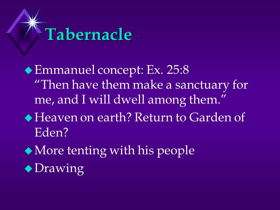 Tabernacle u Emmanuel concept: Ex.