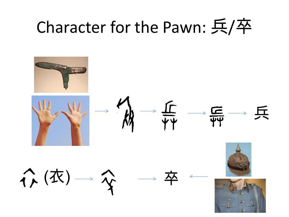 Character for the Pawn: 兵 / 卒 兵 (衣)(衣) 卒