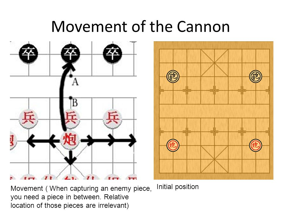 Movement of the Cannon Initial position Movement ( When capturing an enemy piece, you need a piece in between.