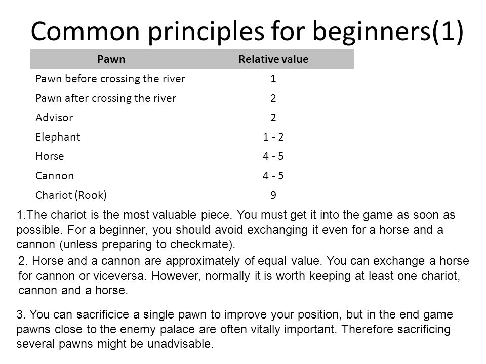 Common principles for beginners(1) PawnRelative value Pawn before crossing the river1 Pawn after crossing the river2 Advisor2 Elephant1 - 2 Horse4 - 5 Cannon4 - 5 Chariot (Rook)9 1.The chariot is the most valuable piece.