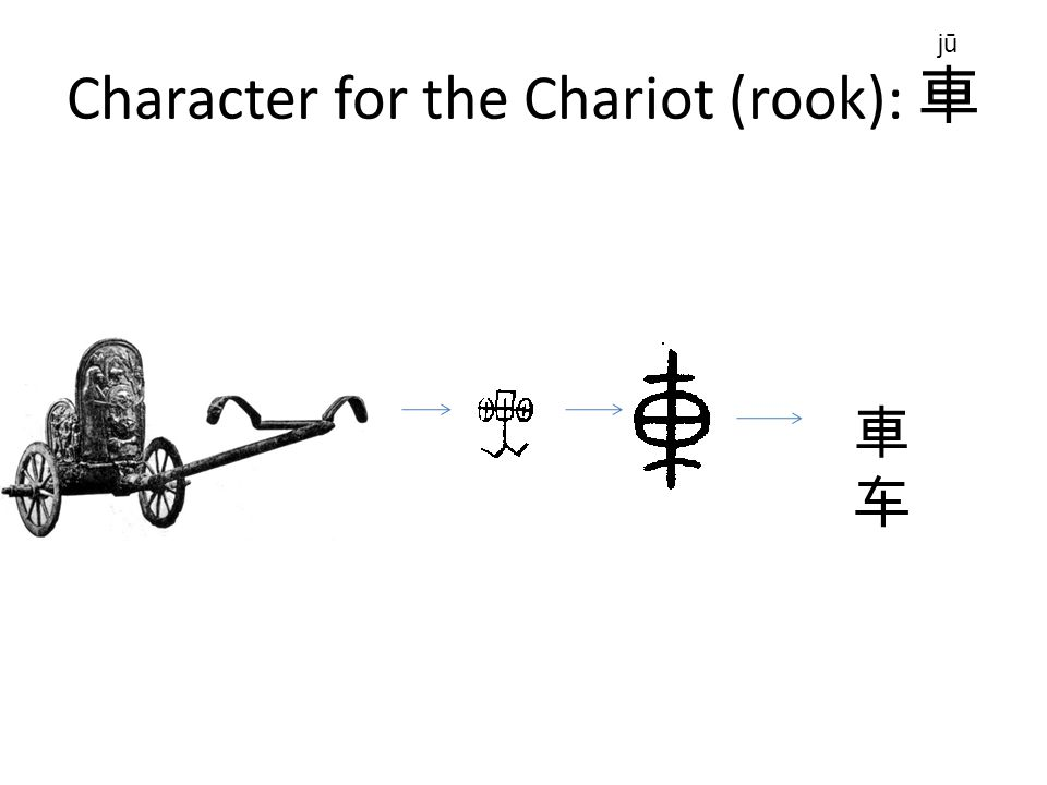 Character for the Chariot (rook): 車 車车車车 jū
