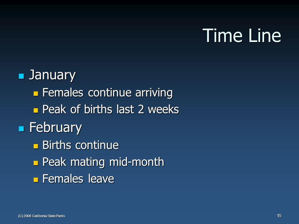 (C) 2008 California State Parks 15 Time Line January January Females continue arriving Females continue arriving Peak of births last 2 weeks Peak of b