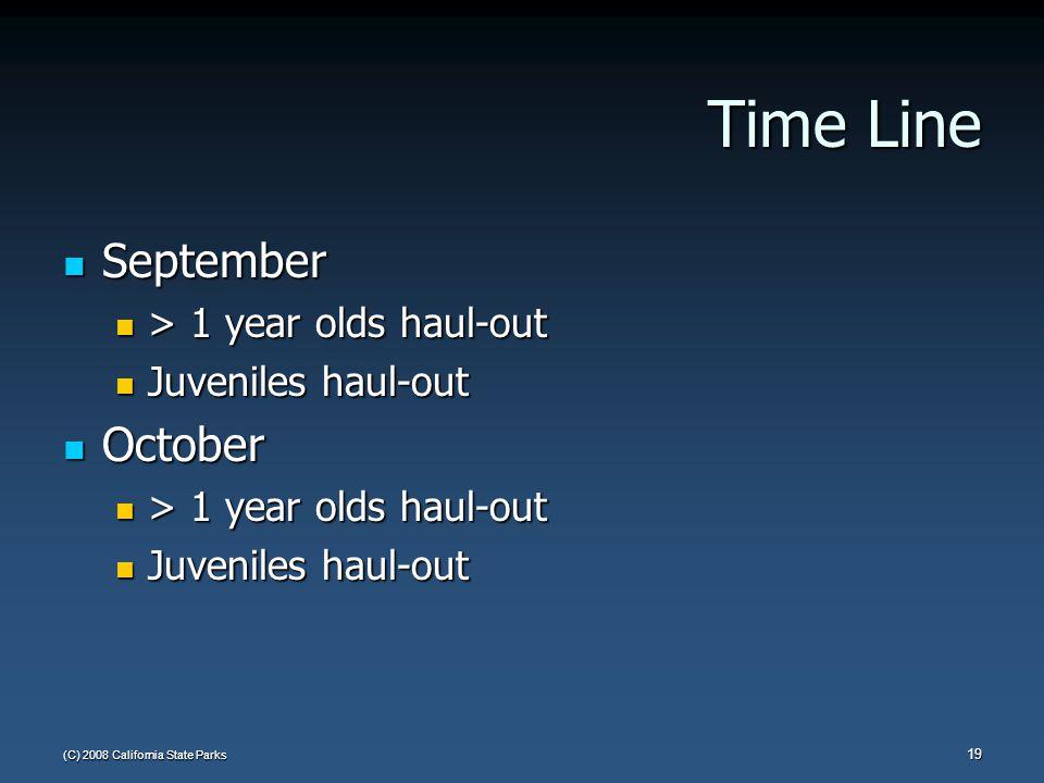 (C) 2008 California State Parks 19 Time Line September September > 1 year olds haul-out > 1 year olds haul-out Juveniles haul-out Juveniles haul-out O