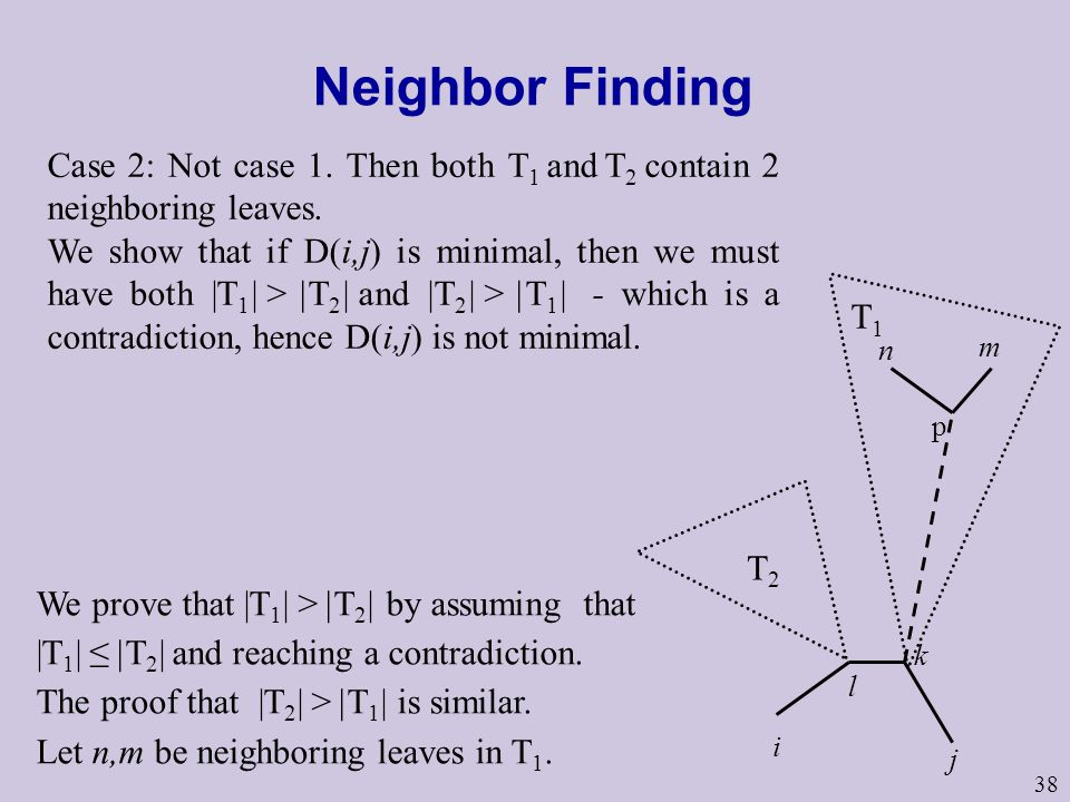 38 Neighbor Finding Case 2: Not case 1.Then both T 1 and T 2 contain 2 neighboring leaves.