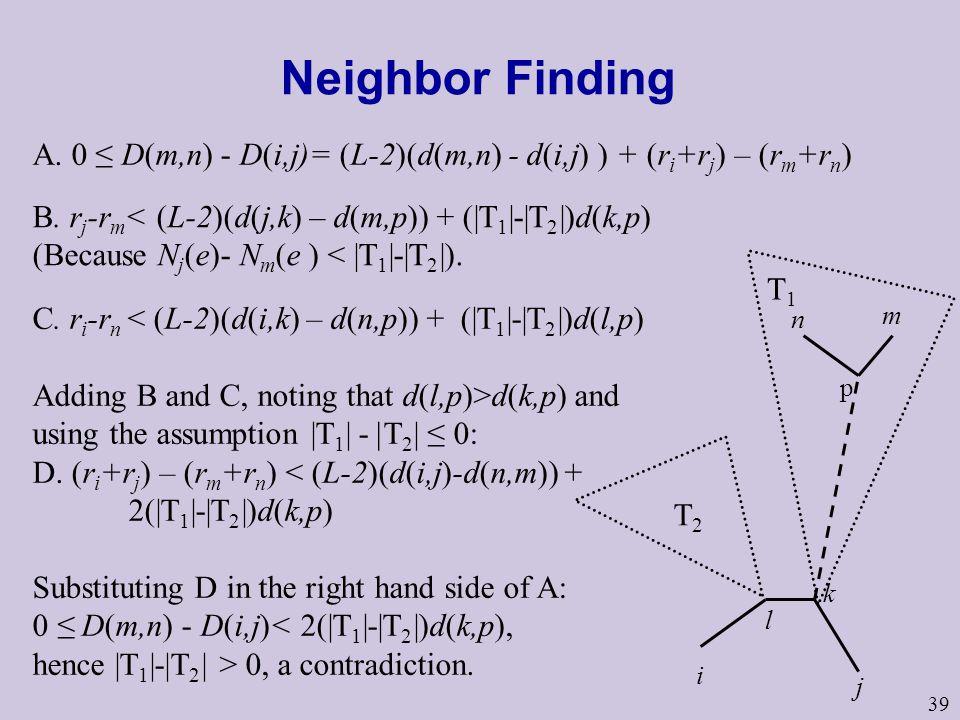 39 Neighbor Finding i j k l m n p T1T1 T2T2 A.
