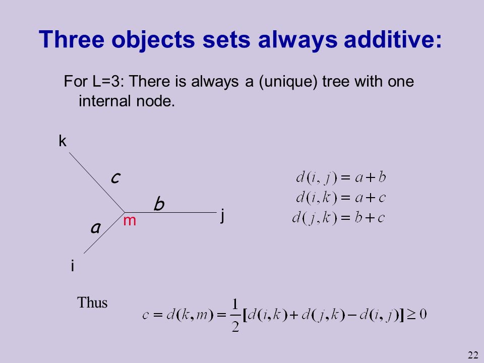 22 Three objects sets always additive: For L=3: There is always a (unique) tree with one internal node.