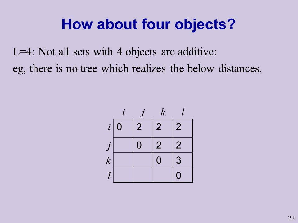 23 How about four objects.
