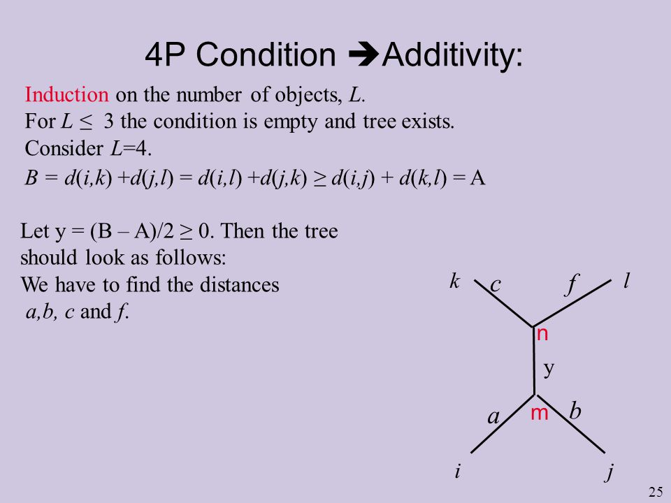 25 4P Condition  Additivity: Induction on the number of objects, L.