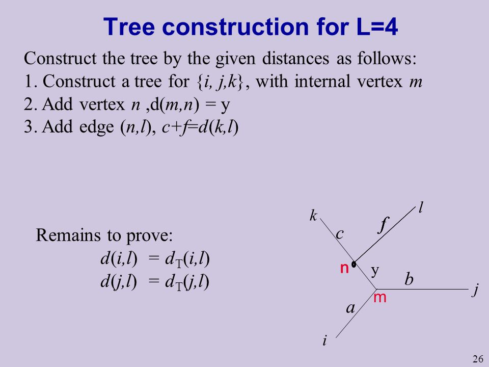 26 Tree construction for L=4 a b i j k m c y l n f Construct the tree by the given distances as follows: 1.