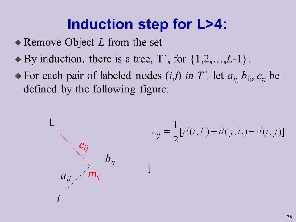 28 Induction step for L>4: u Remove Object L from the set u By induction, there is a tree, T', for {1,2,…,L-1}.