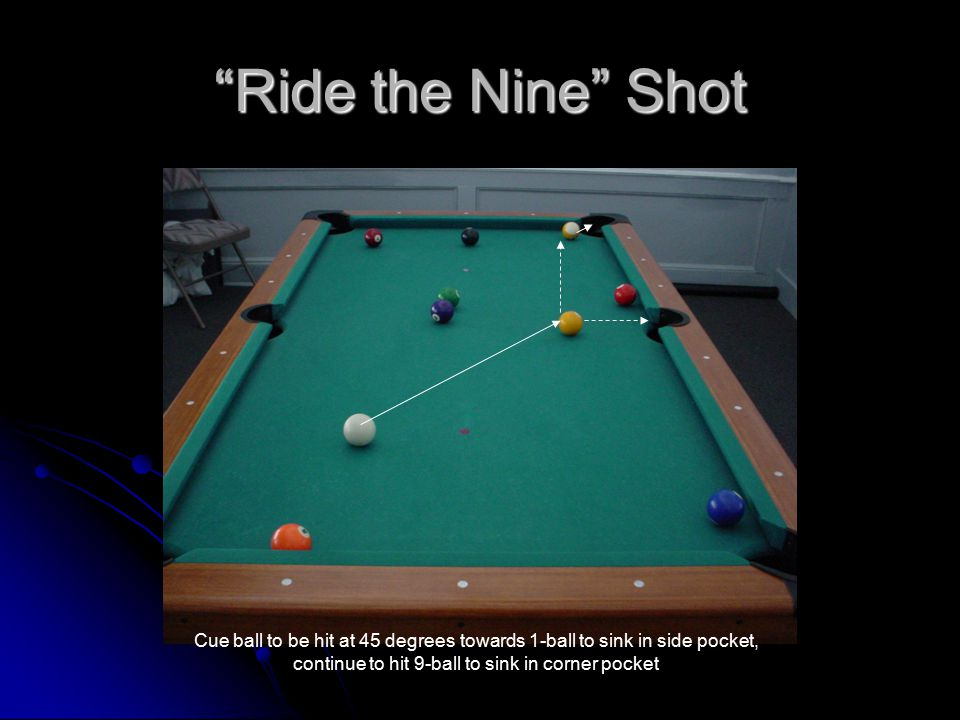 Ride the Nine Shot Cue ball to be hit at 45 degrees towards 1-ball to sink in side pocket, continue to hit 9-ball to sink in corner pocket