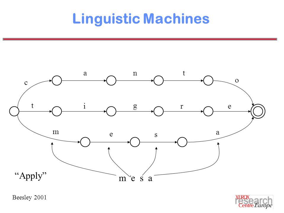 Beesley 2001 Linguistic Machines c ant o t i g re m e s a m e s a Apply