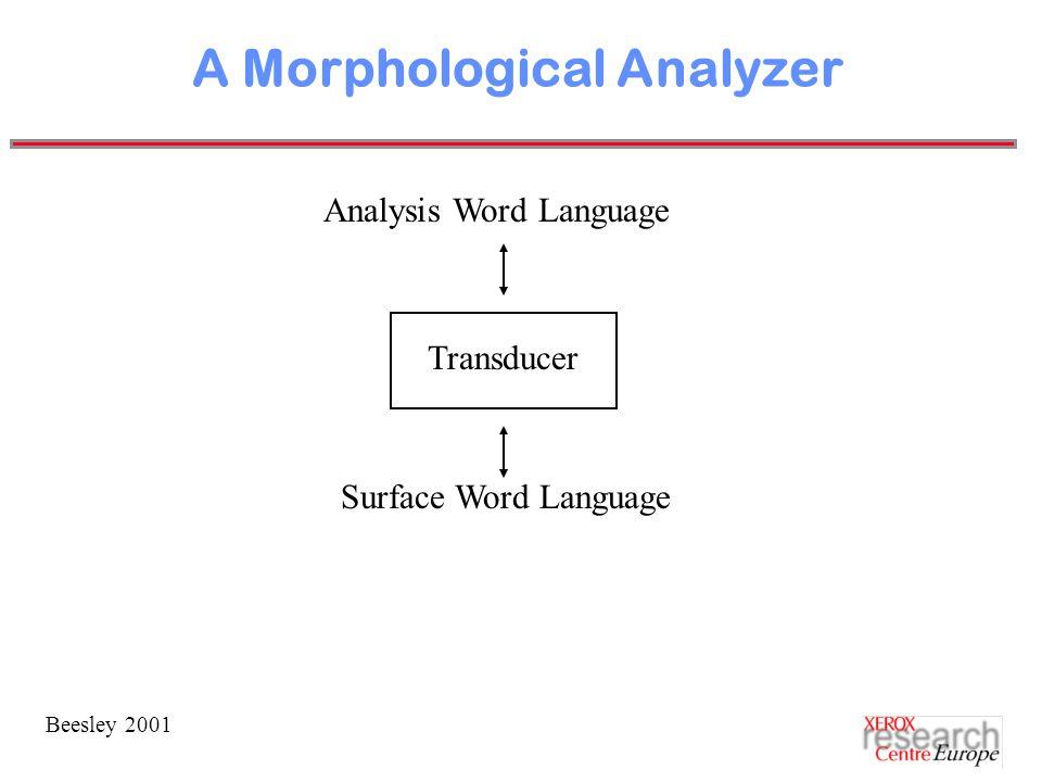 Beesley 2001 A Morphological Analyzer Transducer Surface Word Language Analysis Word Language