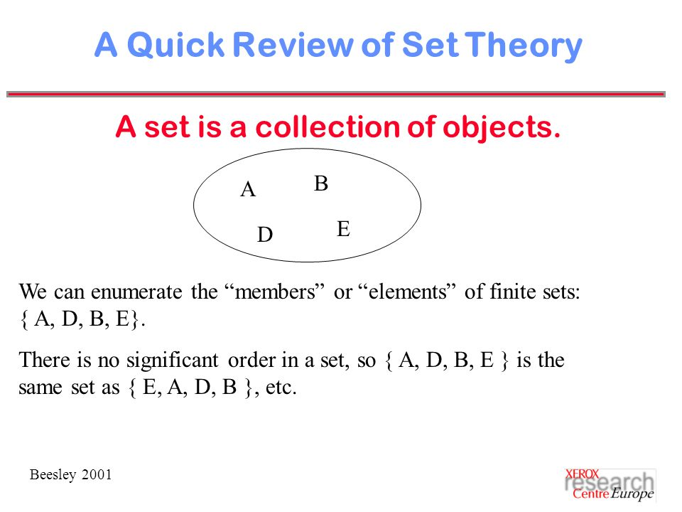 Beesley 2001 A Quick Review of Set Theory A set is a collection of objects.