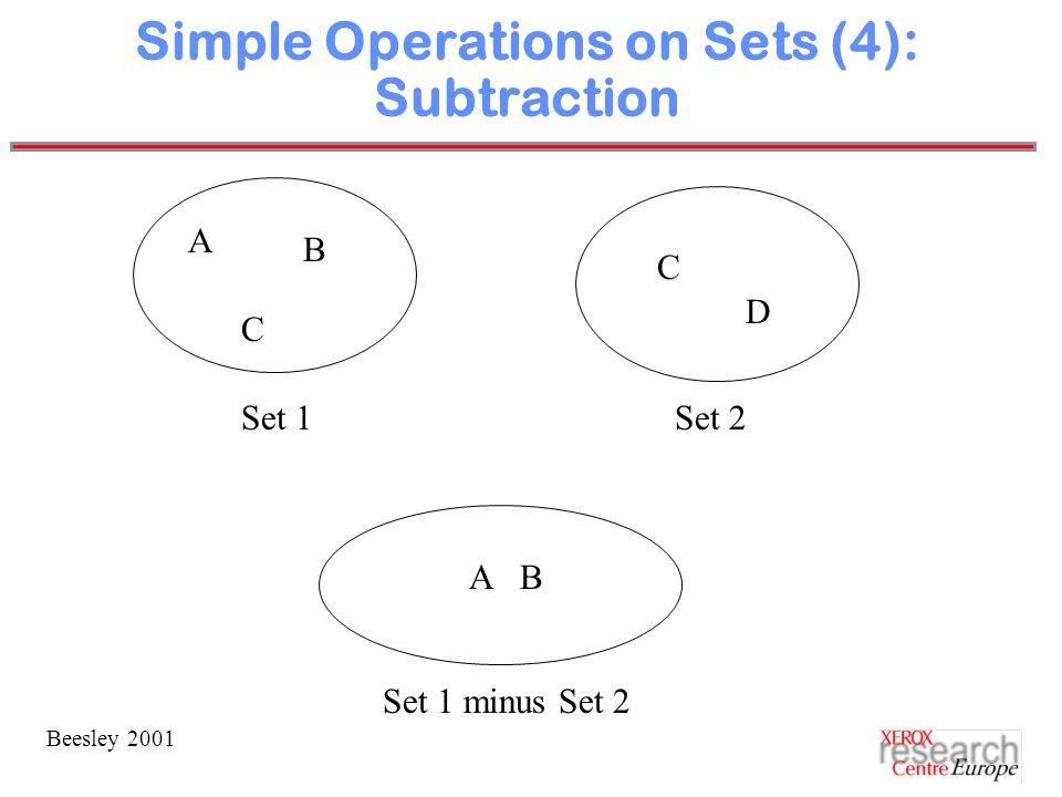 Beesley 2001 Simple Operations on Sets (4): Subtraction A B C C D Set 1Set 2 A B Set 1 minus Set 2