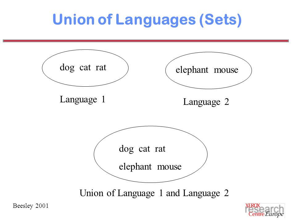 Beesley 2001 Union of Languages (Sets) dog cat rat elephant mouse Language 1 Language 2 dog cat rat elephant mouse Union of Language 1 and Language 2