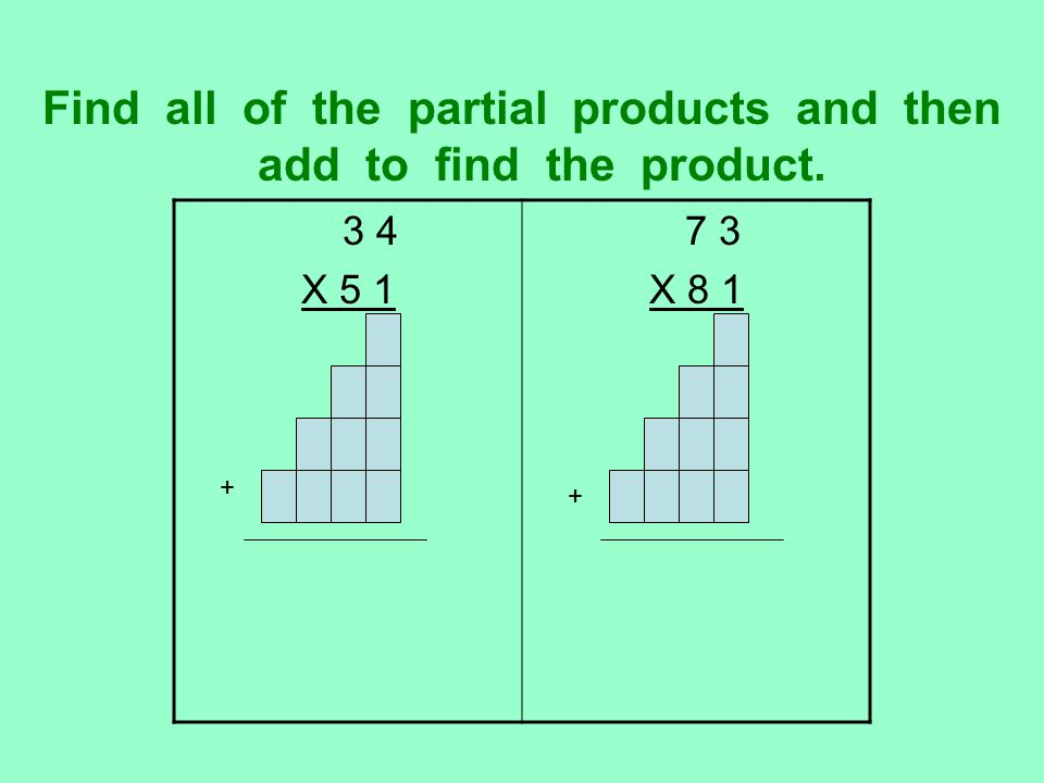 Find all of the partial products and then add to find the product. 3 4 X 5 1 7 3 X 8 1 + +