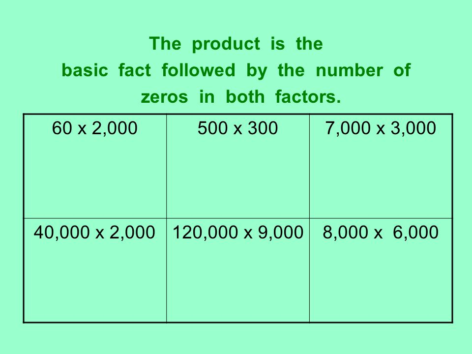 The product is the basic fact followed by the number of zeros in both factors. 60 x 2,000500 x 3007,000 x 3,000 40,000 x 2,000120,000 x 9,0008,000 x 6