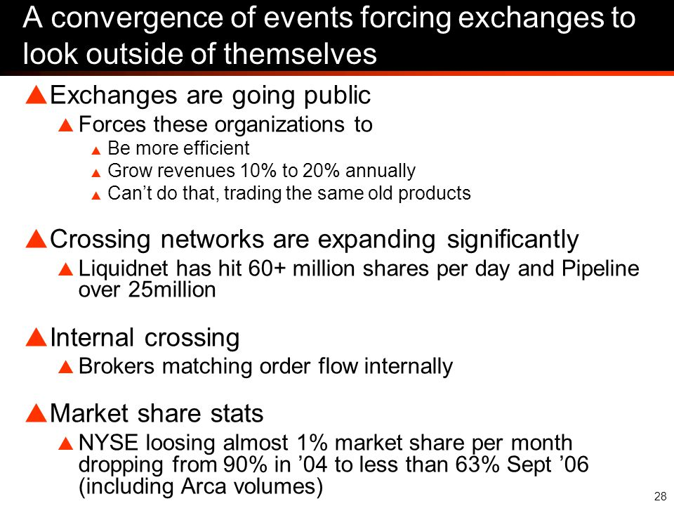 28 A convergence of events forcing exchanges to look outside of themselves  Exchanges are going public  Forces these organizations to  Be more efficient  Grow revenues 10% to 20% annually  Can't do that, trading the same old products  Crossing networks are expanding significantly  Liquidnet has hit 60+ million shares per day and Pipeline over 25million  Internal crossing  Brokers matching order flow internally  Market share stats  NYSE loosing almost 1% market share per month dropping from 90% in '04 to less than 63% Sept '06 (including Arca volumes)