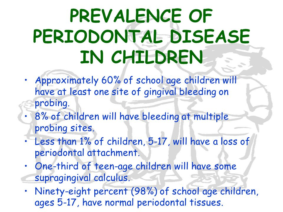 PREVALENCE OF PERIODONTAL DISEASE IN CHILDREN Approximately 60% of school age children will have at least one site of gingival bleeding on probing.