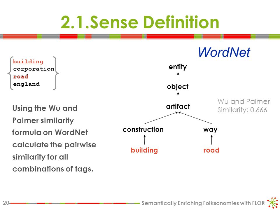 Semantically Enriching Folksonomies with FLOR 20 2.1.Sense Definition building corporation road england building road artifact constructionway road building object entity Wu and Palmer Similarity: 0.666 Using the Wu and Palmer similarity formula on WordNet calculate the pairwise similarity for all combinations of tags.