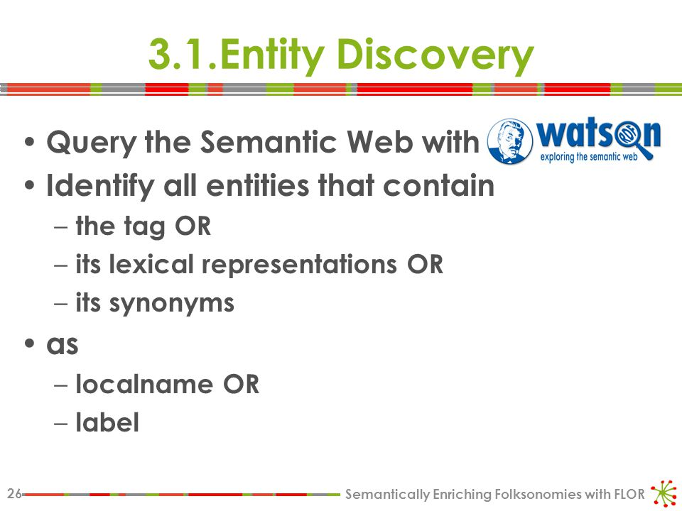 Semantically Enriching Folksonomies with FLOR 26 3.1.Entity Discovery Query the Semantic Web with Identify all entities that contain – the tag OR – its lexical representations OR – its synonyms as – localname OR – label