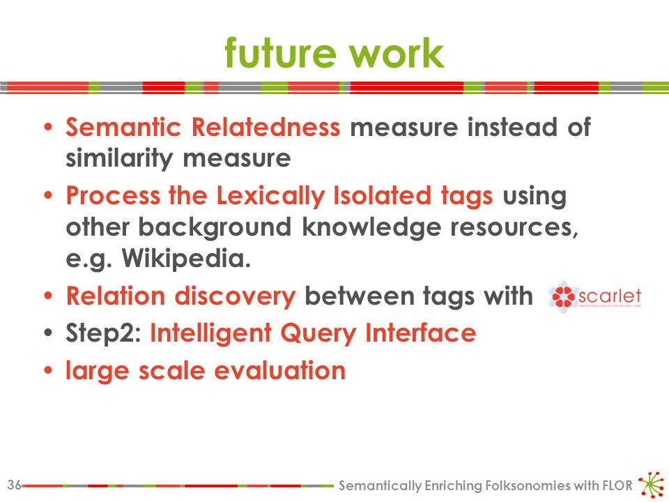 Semantically Enriching Folksonomies with FLOR 36 future work Semantic Relatedness measure instead of similarity measure Process the Lexically Isolated tags using other background knowledge resources, e.g.