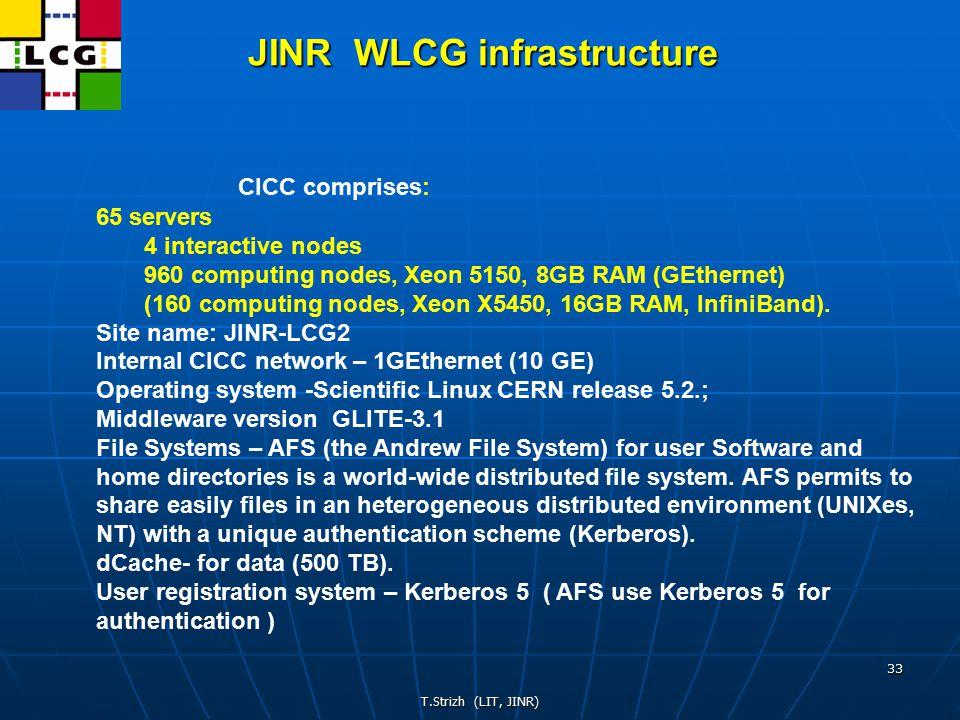T.Strizh (LIT, JINR) 33 CICC comprises: 65 servers 4 interactive nodes 960 computing nodes, Xeon 5150, 8GB RAM (GEthernet) (160 computing nodes, Xeon X5450, 16GB RAM, InfiniBand).