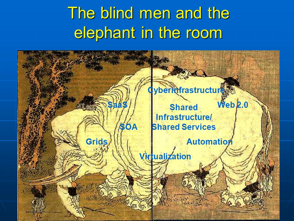T.Strizh (LIT, JINR) The blind men and the elephant in the room Cyberinfrastructure Grids Shared Infrastructure/ Shared Services SaaS SOA Virtualization Web 2.0 Automation
