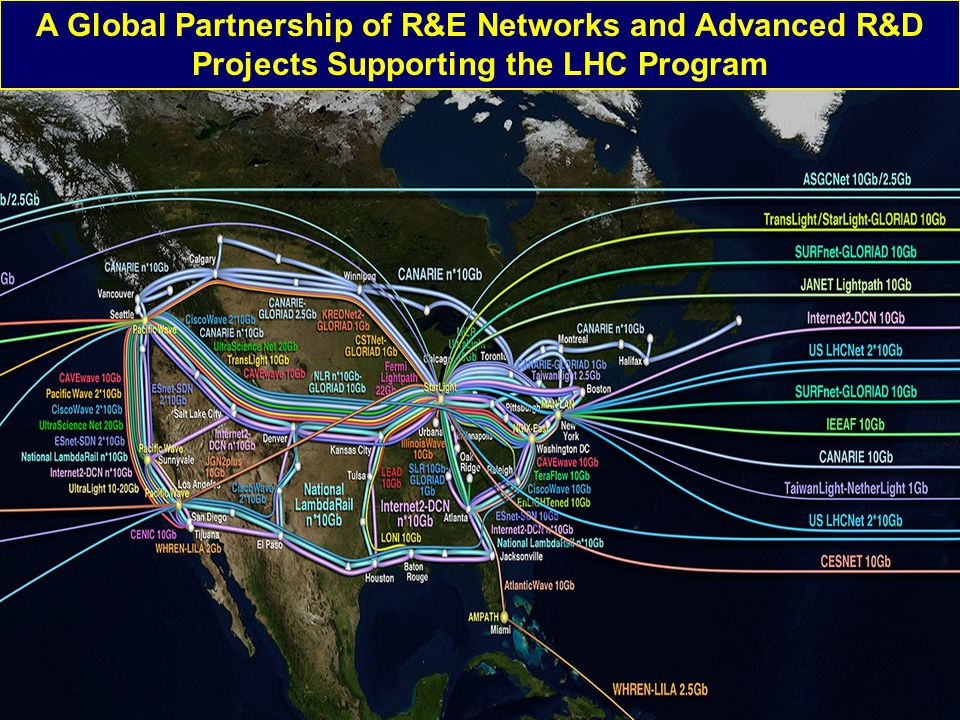 T.Strizh (LIT, JINR) 8 A Global Partnership of R&E Networks and Advanced R&D Projects Supporting the LHC Program