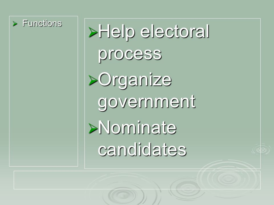  Functions  Help electoral process  Organize government  Nominate candidates