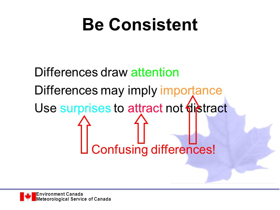 Environment Canada Meteorological Service of Canada Differences draw attention Differences may imply importance Use surprises to attract not distract This implies importance Be Consistent