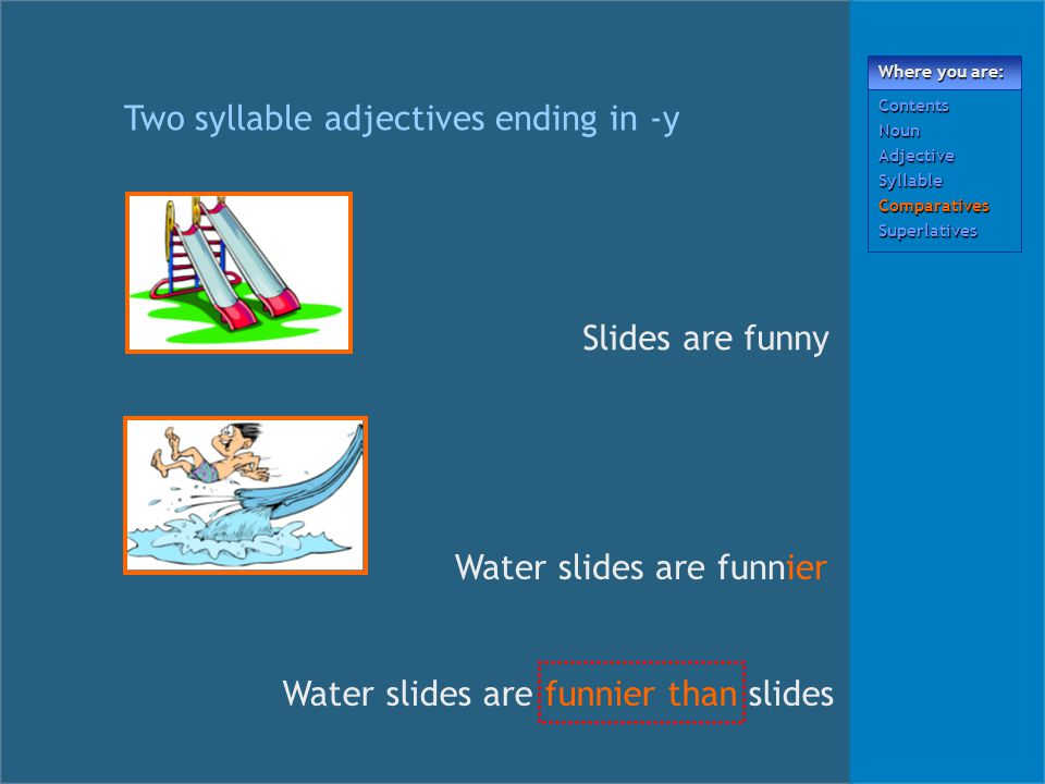 Two syllable adjectives ending in -y Slides are funny Water slides are funnier Water slides are funnier than slides Where you are: ContentsNounAdjecti