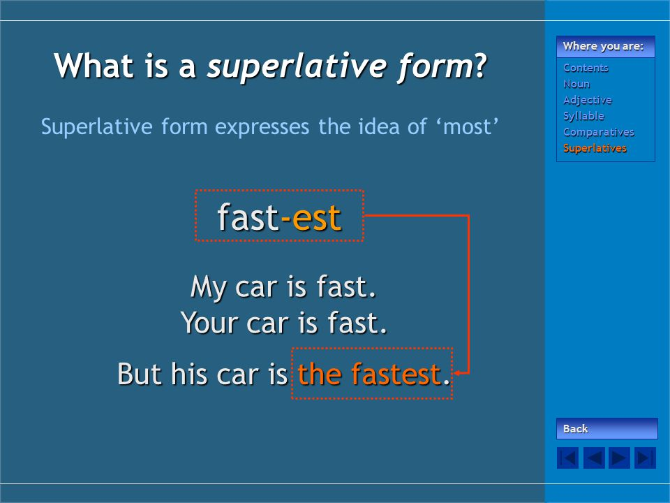 What is a superlative form? Superlative form expresses the idea of 'most' fast-est My car is fast. Your car is fast. But his car is the fastest. Back