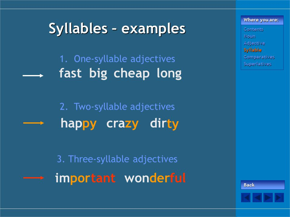 Syllables – examples 1. One-syllable adjectives 2. Two-syllable adjectives 3. Three-syllable adjectives fastbigcheaplong hap im pycrazydir ty portantw