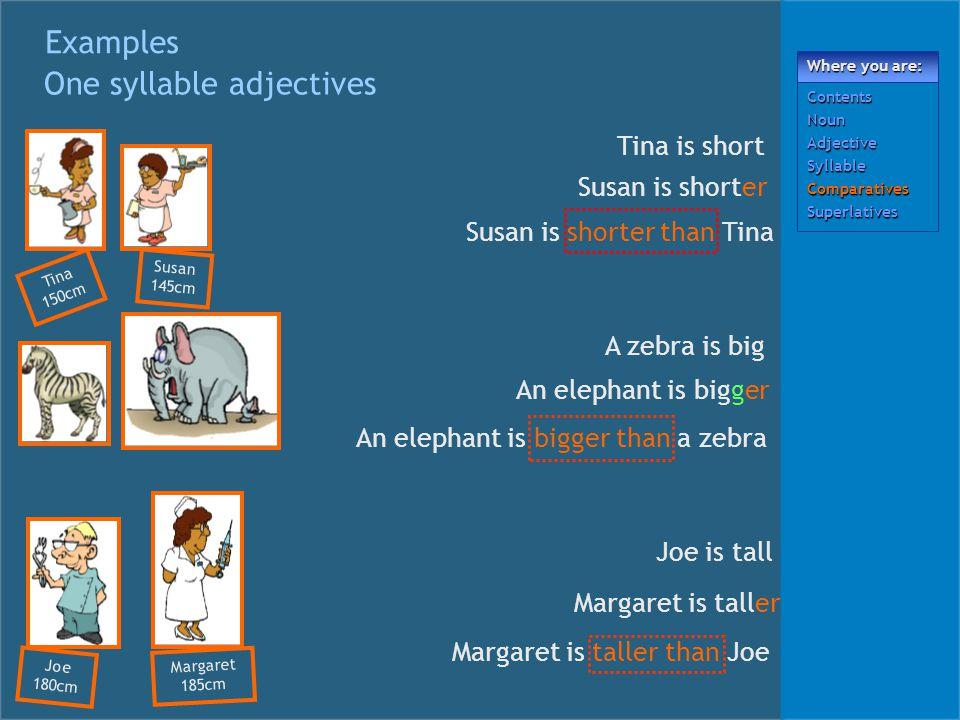 One syllable adjectives Tina is short Susan is shorter A zebra is big An elephant is bigger Joe is tall Margaret is taller Tina 150cm Susan 145cm Joe 180cm Margaret 185cm Susan is shorter than Tina An elephant is bigger than a zebra Margaret is taller than Joe Examples Where you are: ContentsNounAdjectiveSyllableComparativesSuperlatives