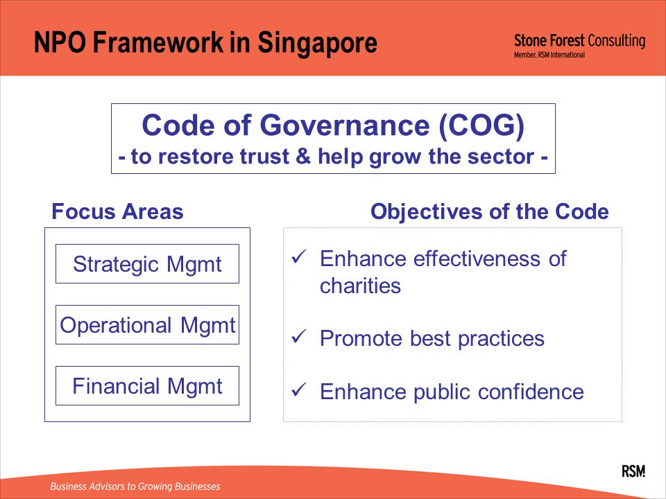NPO Framework in Singapore Code of Governance (COG) - to restore trust & help grow the sector - Strategic Mgmt Operational Mgmt Financial Mgmt Focus Areas Enhance effectiveness of charities Promote best practices Enhance public confidence Objectives of the Code
