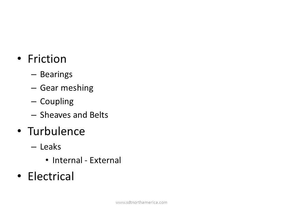 www.sdtnorthamerica.com Friction – Bearings – Gear meshing – Coupling – Sheaves and Belts Turbulence – Leaks Internal - External Electrical Passive Ultrasound